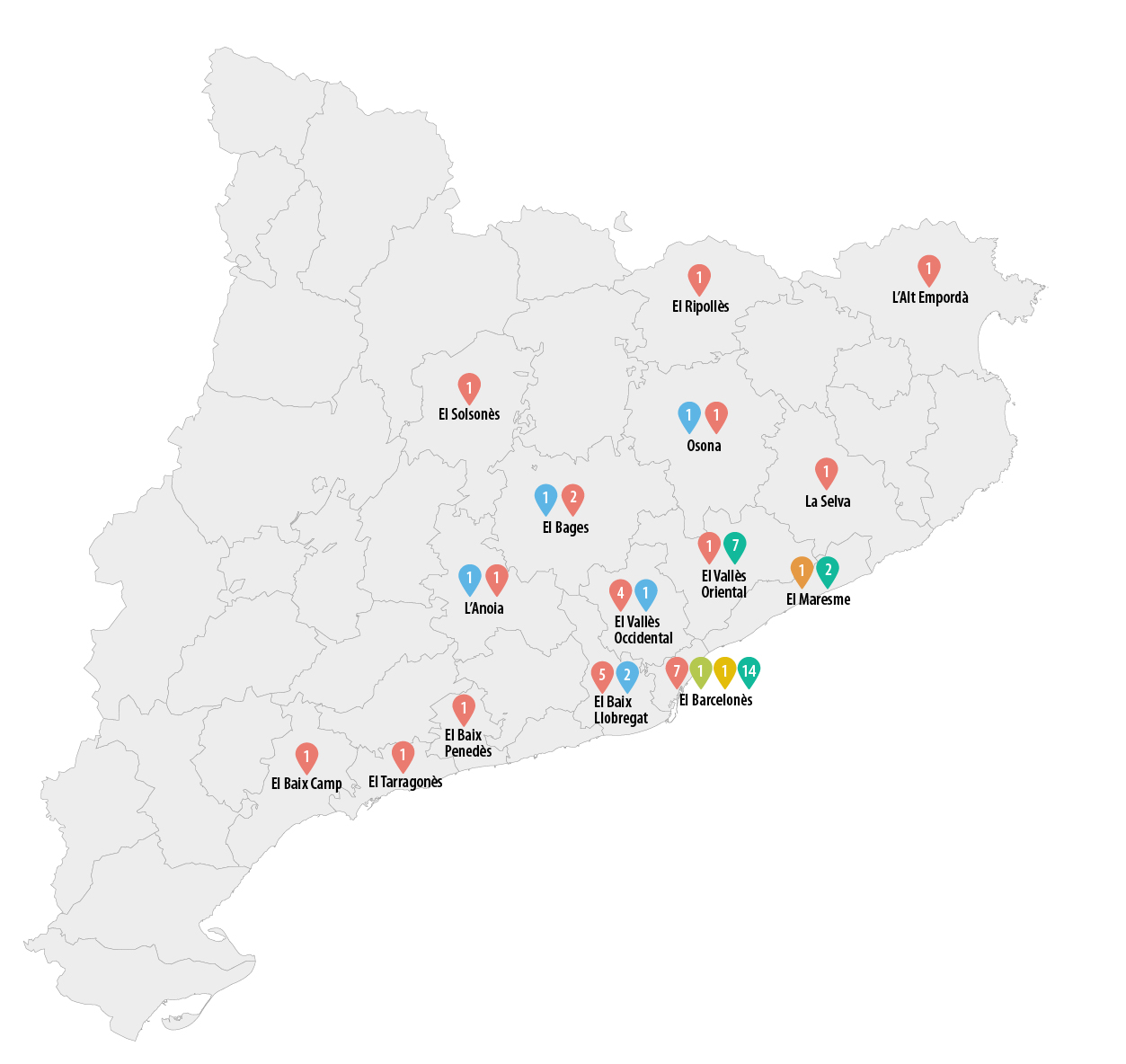 servicios Cataluña